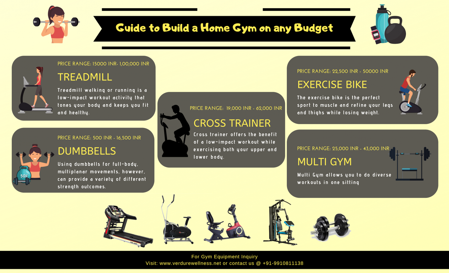 Guide to Build a Home Gym on Any Budget