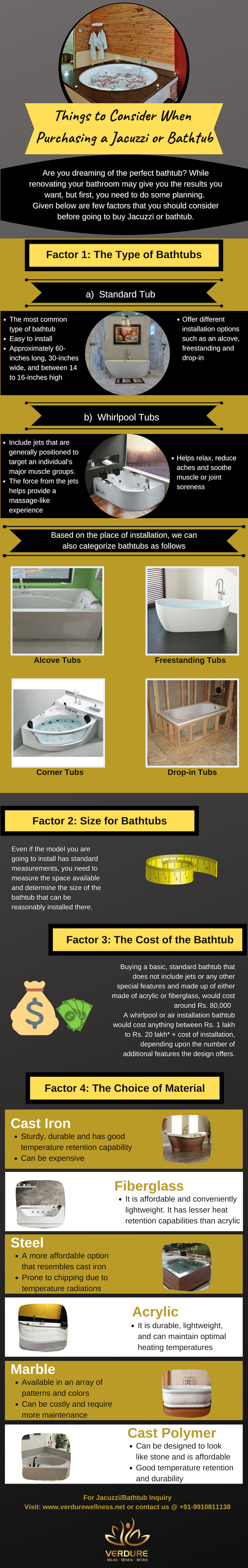 Infographic showing deciding factors for buying the best Jacuzzi or bathtub for your home